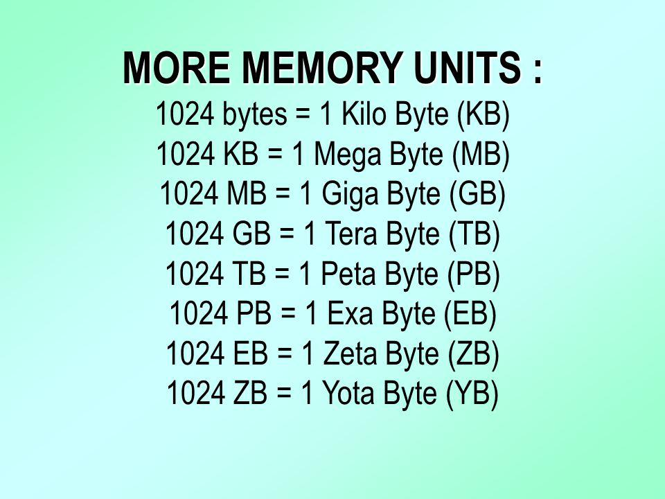 MORE MEMORY UNITS : 1024 bytes = 1 Kilo Byte (KB) 1024 KB = 1 Mega Byte (MB) 1024 MB = 1 Giga Byte (GB) 1024 GB = 1 Tera Byte (TB) 1024 TB = 1 Peta By