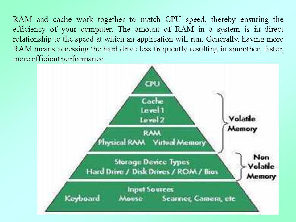 RAM and cache work together to match CPU speed, thereby ensuring the efficiency of your computer. The amount of RAM in a system is in direct relations