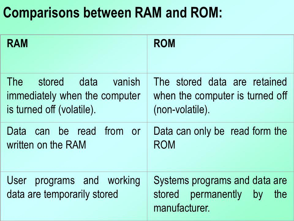 RAMROM The stored data vanish immediately when the computer is turned off (volatile). The stored data are retained when the computer is turned off (no