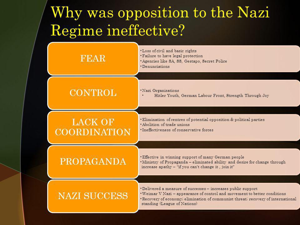 Why was opposition to the Nazi Regime ineffective? Loss of civil and basic rights Failure to have legal protection Agencies like SA, SS, Gestapo, Secr