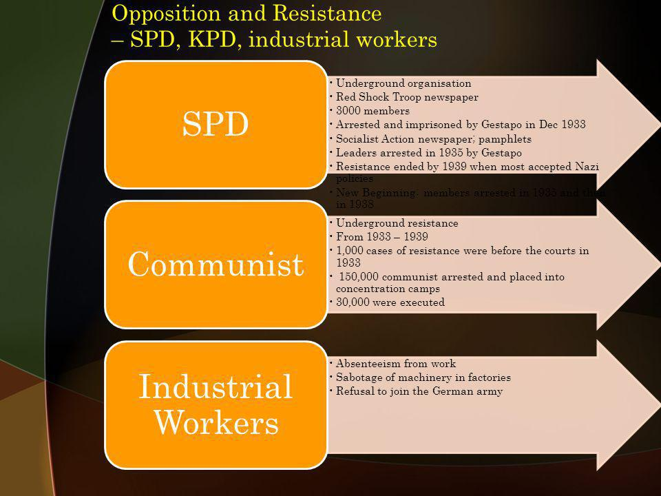 Opposition and Resistance – SPD, KPD, industrial workers Underground organisation Red Shock Troop newspaper 3000 members Arrested and imprisoned by Ge