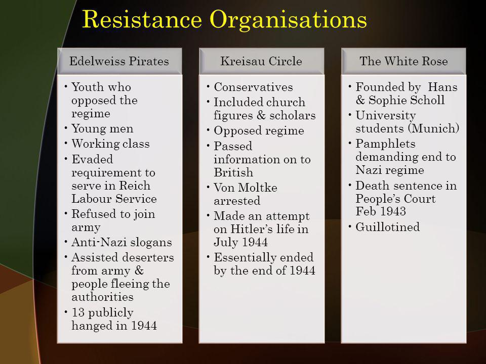 Resistance Organisations Edelweiss Pirates Youth who opposed the regime Young men Working class Evaded requirement to serve in Reich Labour Service Re