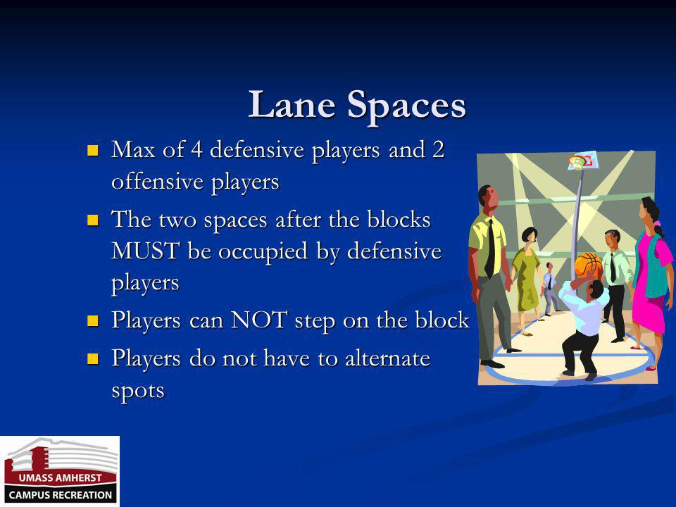 Free-Throw Violations Offense Lane Violation – ten seconds to shoot; must hit the rim before players can enter Offense Lane Violation – ten seconds to