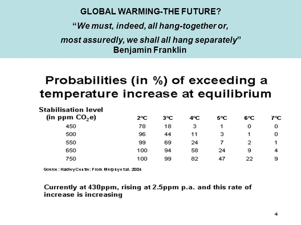 GLOBAL WARMING-THE FUTURE? We must, indeed, all hang-together or, most assuredly, we shall all hang separately Benjamin Franklin