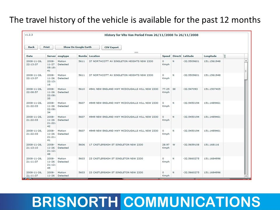 The travel history of the vehicle is available for the past 12 months