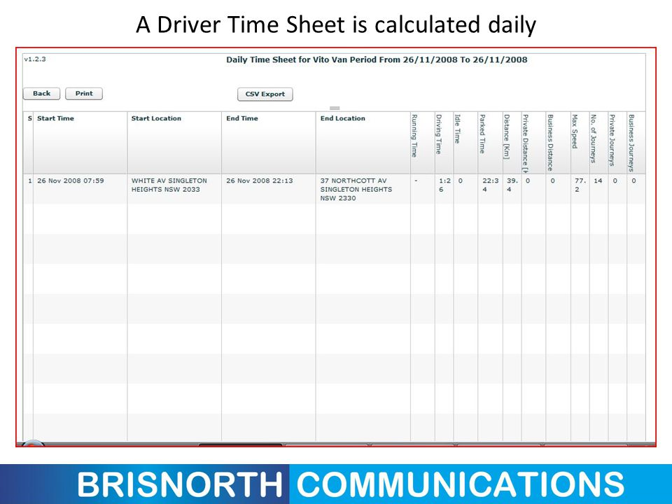 A Driver Time Sheet is calculated daily