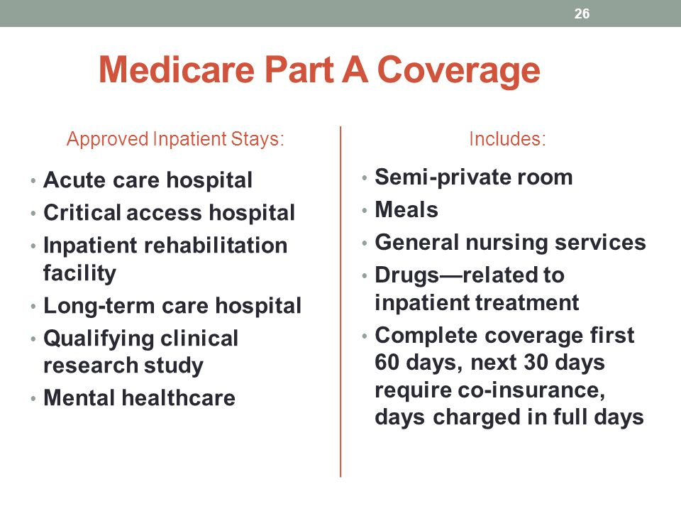 Medicare Part A Coverage Approved Inpatient Stays:Includes: Acute care hospital Critical access hospital Inpatient rehabilitation facility Long-term c