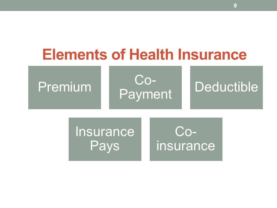 Elements of Health Insurance Premium Co- Payment Deductible Insurance Pays Co- insurance 9