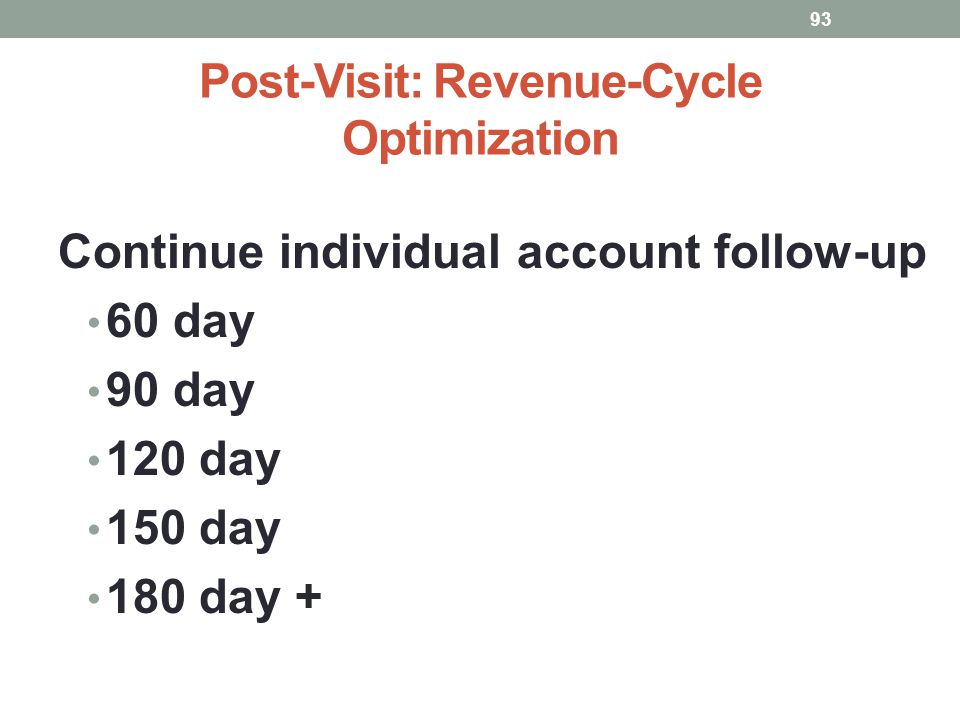 Post-Visit: Revenue-Cycle Optimization 93 Continue individual account follow-up 60 day 90 day 120 day 150 day 180 day +