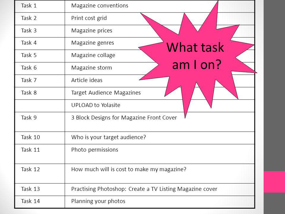 Task 1Magazine conventions Task 2Print cost grid Task 3Magazine prices Task 4Magazine genres Task 5Magazine collage Task 6Magazine storm Task 7Article ideas Task 8Target Audience Magazines UPLOAD to Yolasite Task 93 Block Designs for Magazine Front Cover Task 10Who is your target audience.
