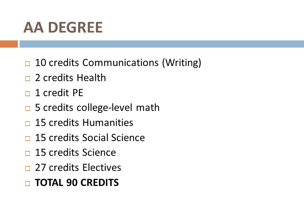 10 credits Communications (Writing) 2 credits Health 1 credit PE 5 credits college-level math 15 credits Humanities 15 credits Social Science 15 credi