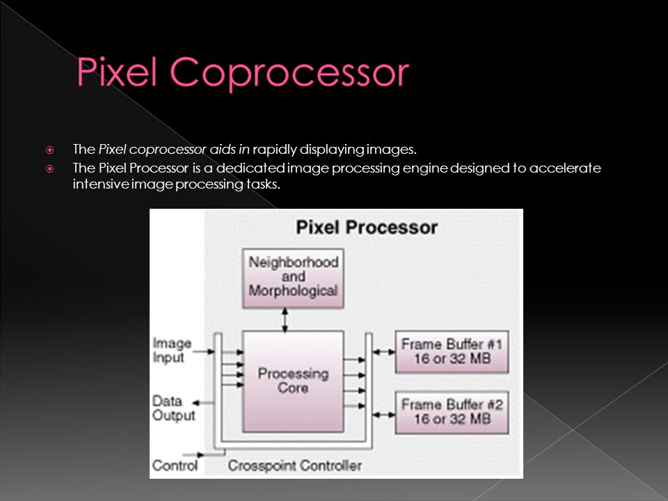 The Pixel coprocessor aids in rapidly displaying images.