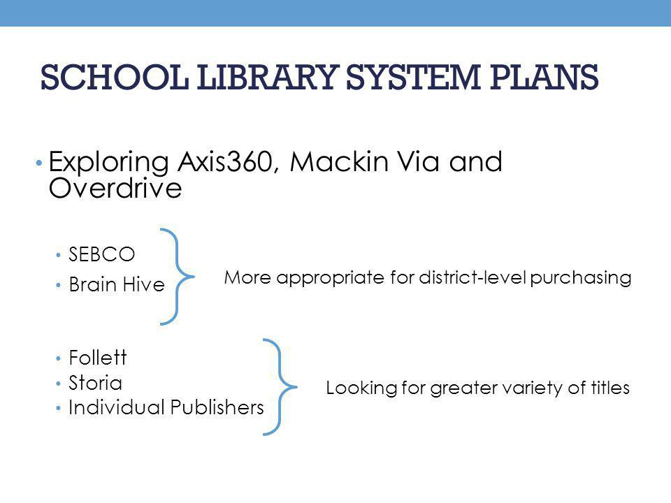 SCHOOL LIBRARY SYSTEM PLANS Exploring Axis360, Mackin Via and Overdrive SEBCO Brain Hive Follett Storia Individual Publishers More appropriate for district-level purchasing Looking for greater variety of titles
