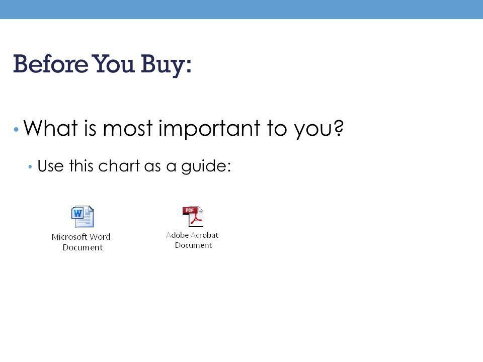 Before You Buy: What is most important to you Use this chart as a guide: