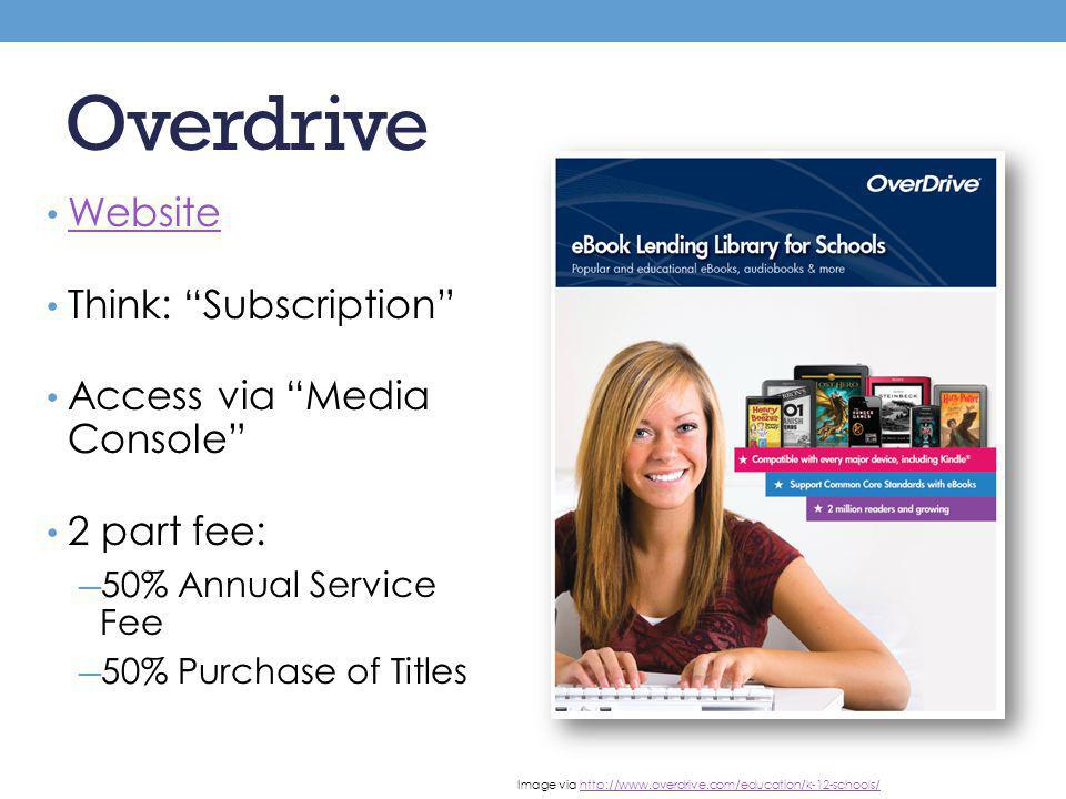 Overdrive Website Think: Subscription Access via Media Console 2 part fee: 50% Annual Service Fee 50% Purchase of Titles Image via http://www.overdriv
