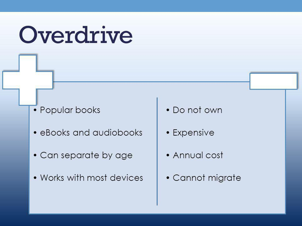 Overdrive Popular books eBooks and audiobooks Can separate by age Works with most devices Do not own Expensive Annual cost Cannot migrate
