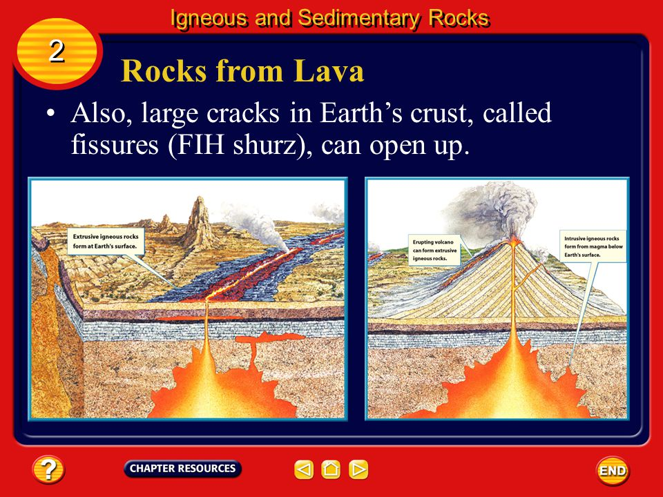 Rocks from Lava In one way, volcanoes erupt and shoot out lava and ash. Igneous and Sedimentary Rocks 2 2