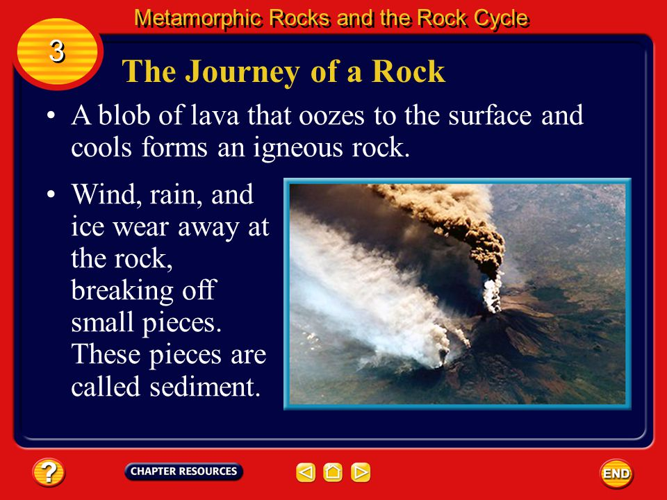 The Rock Cycle Scientists have created a model called the rock cycle to describe how different kinds of rock are related to one another and how rocks