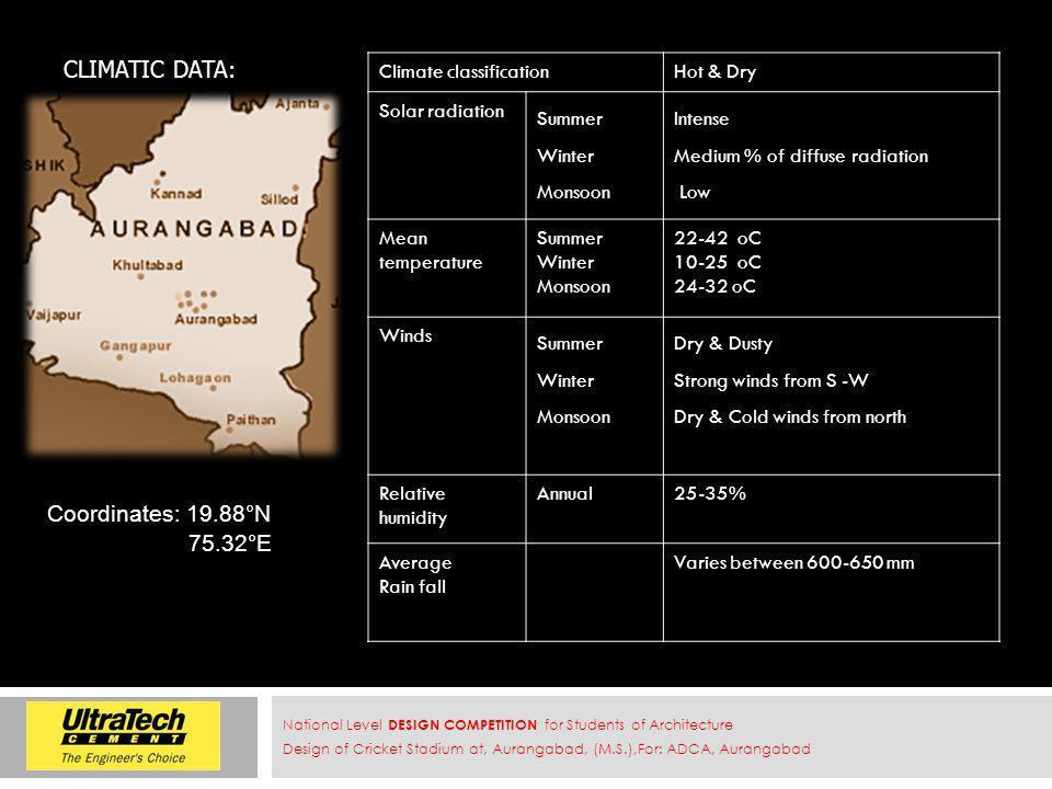 CLIMATIC DATA: National Level DESIGN COMPETITION for Students of Architecture Design of Cricket Stadium at, Aurangabad, (M.S.),For: ADCA, Aurangabad C