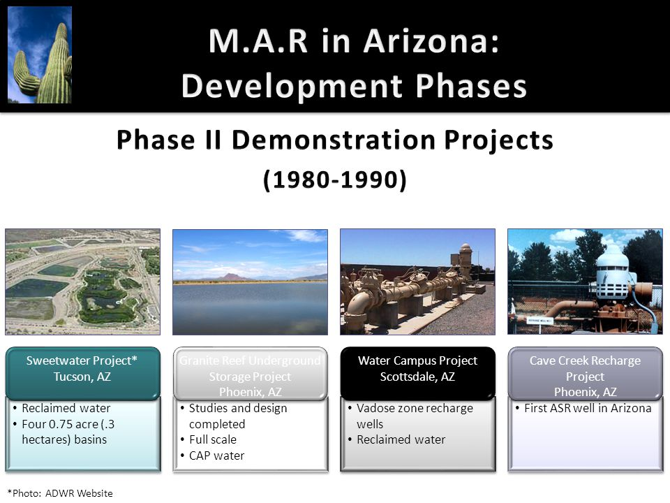 M.A.R in Arizona: Development Phases Studies and design completed Full scale CAP water Studies and design completed Full scale CAP water Granite Reef