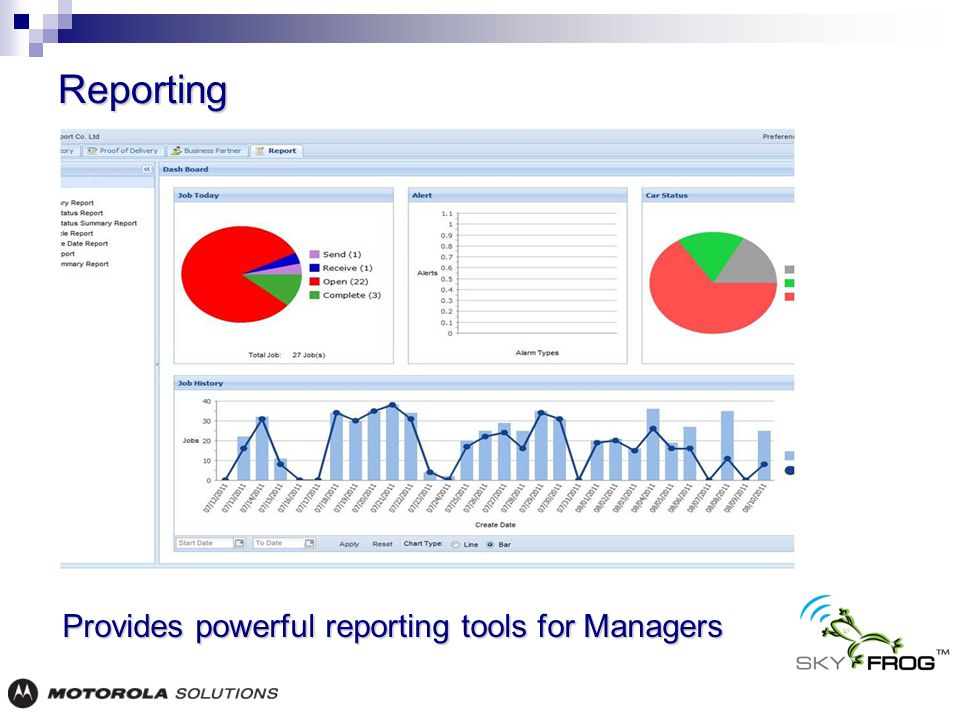 Reporting Provides powerful reporting tools for Managers