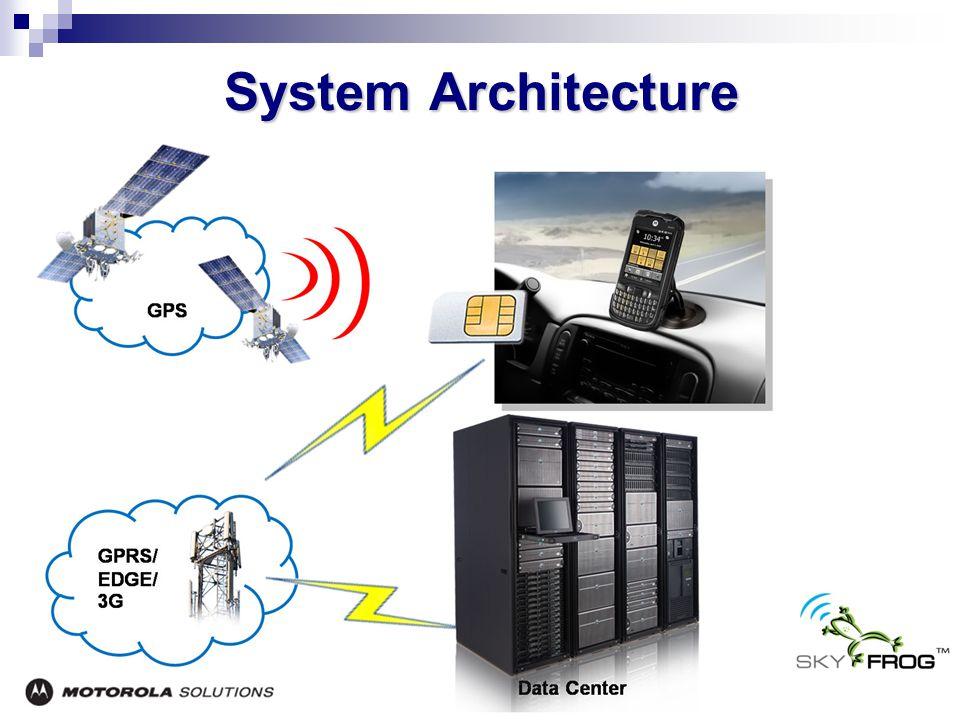 Application Service Model