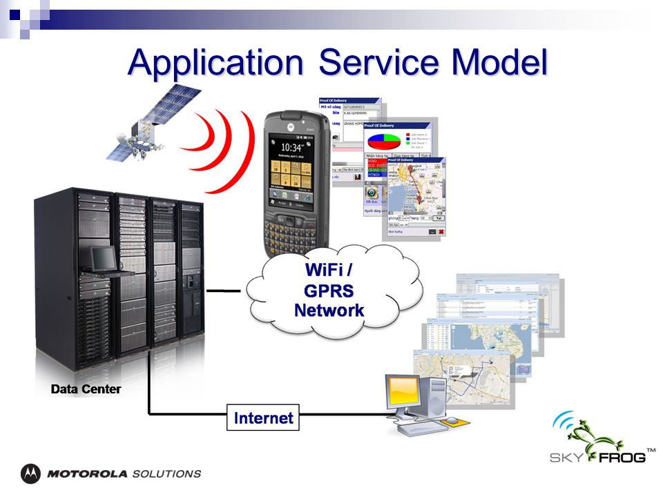 Application Service Model