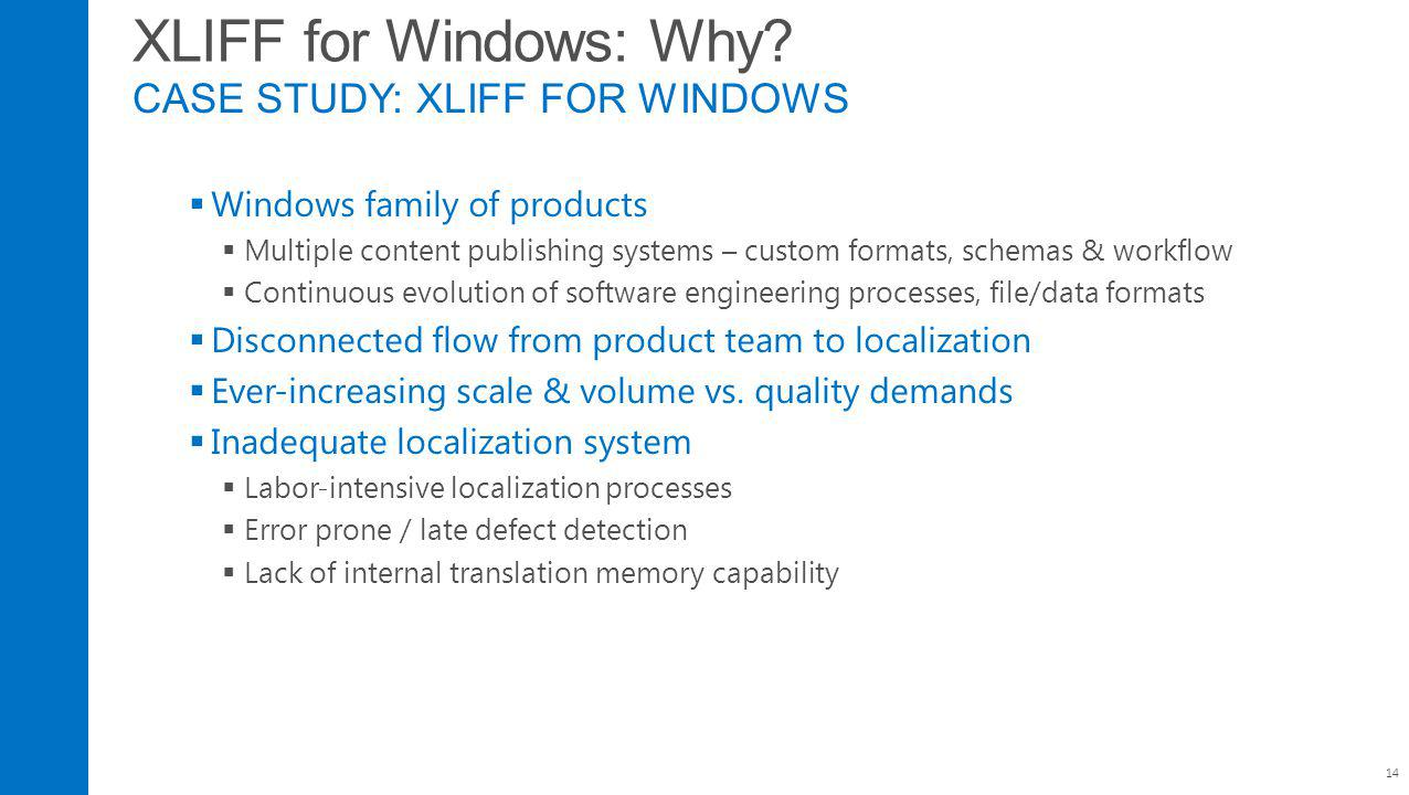 XLIFF for Windows: Why? CASE STUDY: XLIFF FOR WINDOWS Windows family of products Multiple content publishing systems – custom formats, schemas & workf
