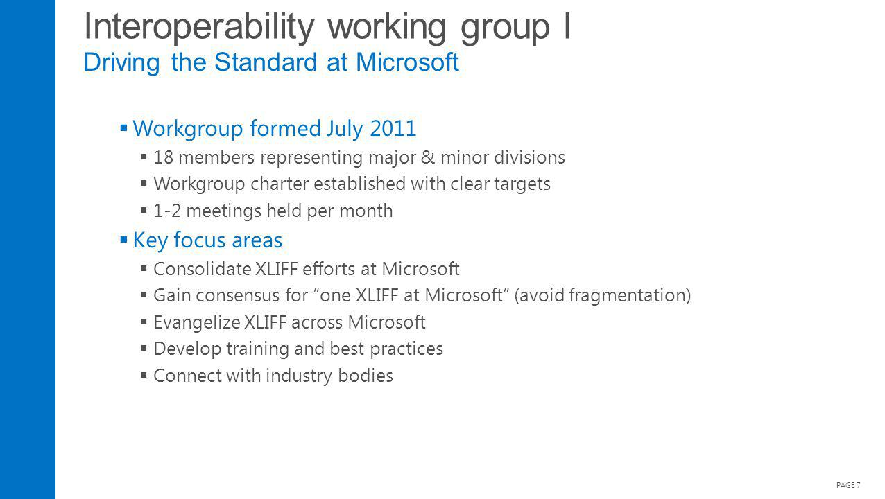 Interoperability working group I Driving the Standard at Microsoft Workgroup formed July 2011 18 members representing major & minor divisions Workgrou