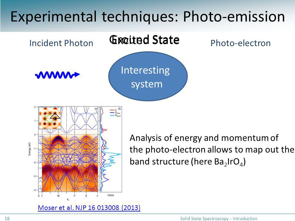 Experimental techniques: Photo-emission Interesting system Ground State Incident Photon Excited State Solid State Spectroscopy - Introduction18 Photo-electron Moser et al.