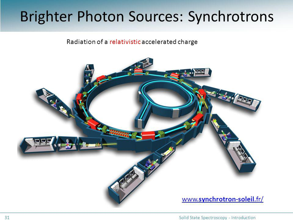 Brighter Photon Sources: Synchrotrons Solid State Spectroscopy - Introduction31 Radiation of a relativistic accelerated charge www.synchrotron-soleil.fr/