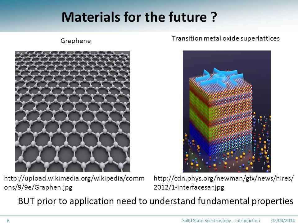 07/04/2014Solid State Spectroscopy - Introduction6 Materials for the future .