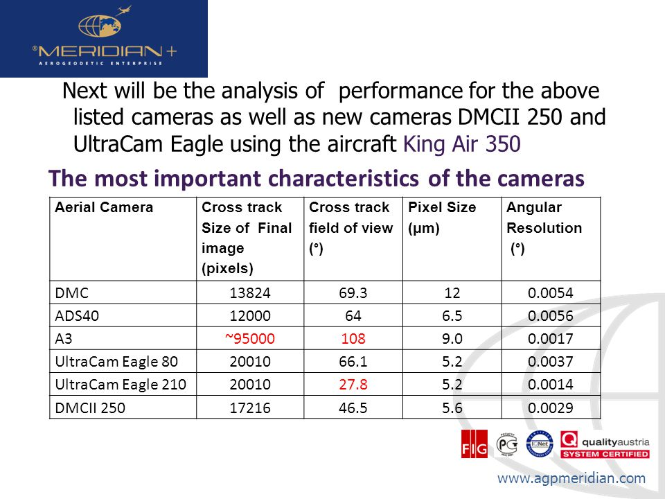 www.agpmeridian.com Next will be the analysis of performance for the above listed cameras as well as new cameras DMCII 250 and UltraCam Eagle using th