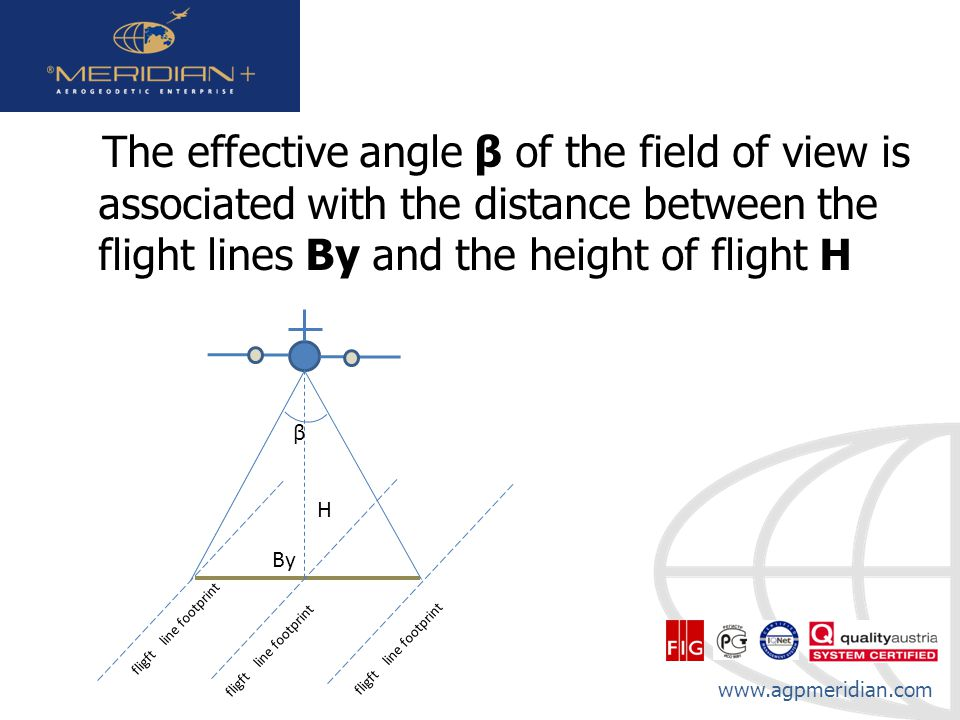 www.agpmeridian.com The effective angle β of the field of view is associated with the distance between the flight lines By and the height of flight H fligft line footprint β H By
