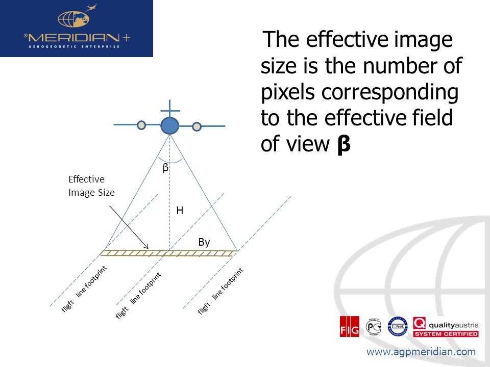 www.agpmeridian.com The effective image size is the number of pixels corresponding to the effective field of view β fligft line footprint β H By Effec