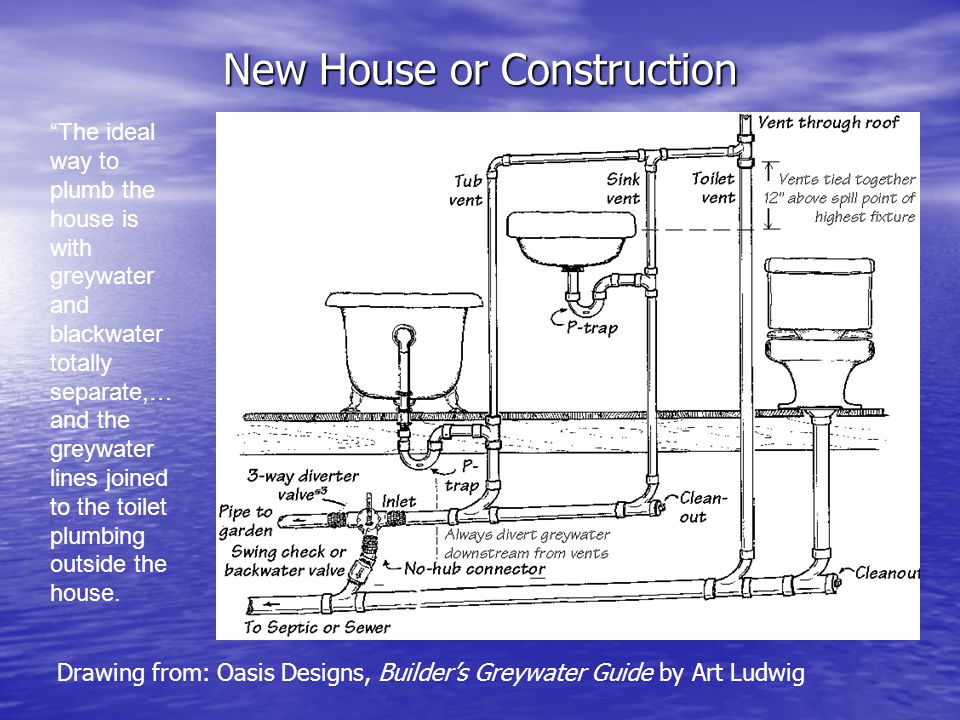 New House or Construction Drawing from: Oasis Designs, Builders Greywater Guide by Art Ludwig The ideal way to plumb the house is with greywater and blackwater totally separate,… and the greywater lines joined to the toilet plumbing outside the house.