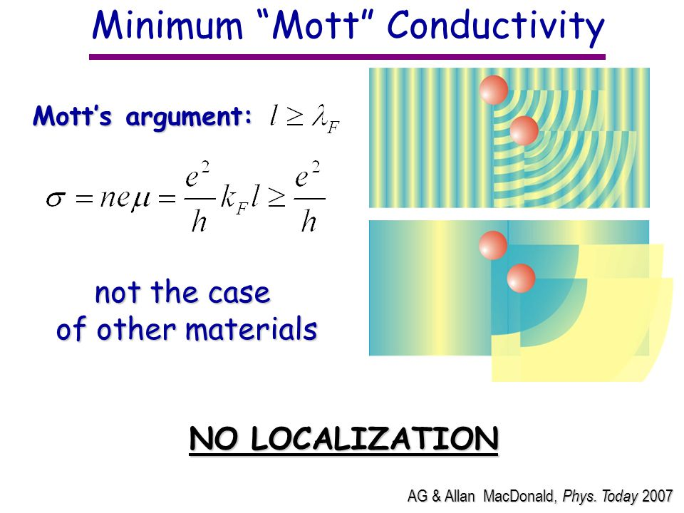 NO LOCALIZATION Motts argument: Minimum Mott Conductivity not the case of other materials AG & Allan MacDonald, Phys. Today 2007
