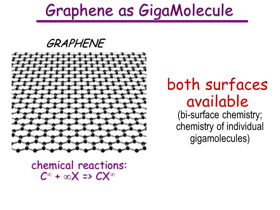 Graphene as GigaMolecule chemical reactions: C + X => CX C + X => CX GRAPHENE both surfaces available (bi-surface chemistry; chemistry of individual g
