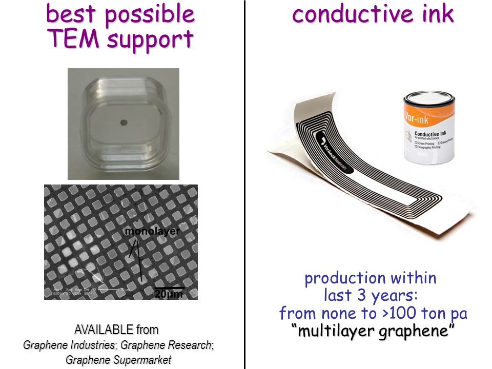 best possible TEM support AVAILABLE from Graphene Industries ; Graphene Research ; Graphene Supermarket conductive ink production within last 3 years: