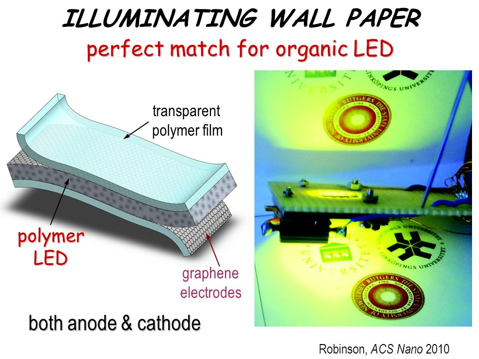 ILLUMINATING WALL PAPER graphene electrodes polymerLED transparent polymer film Robinson, ACS Nano 2010 perfect match for organic LED both anode & cat