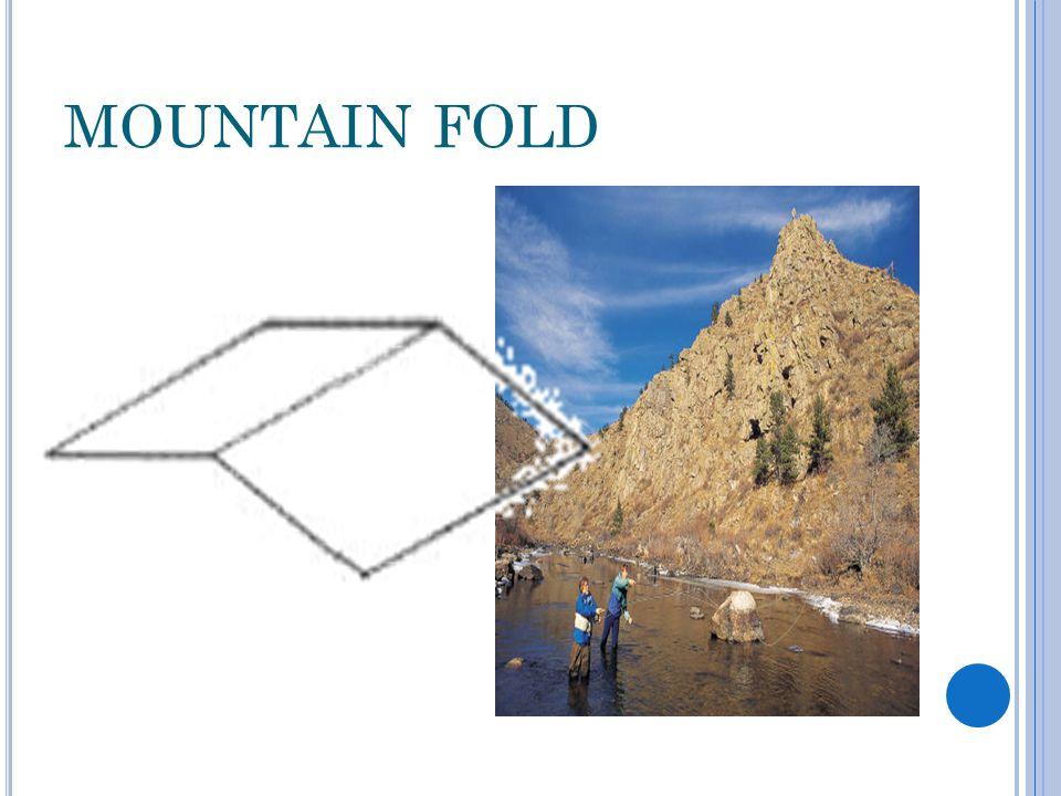 MOUNTAIN FOLD