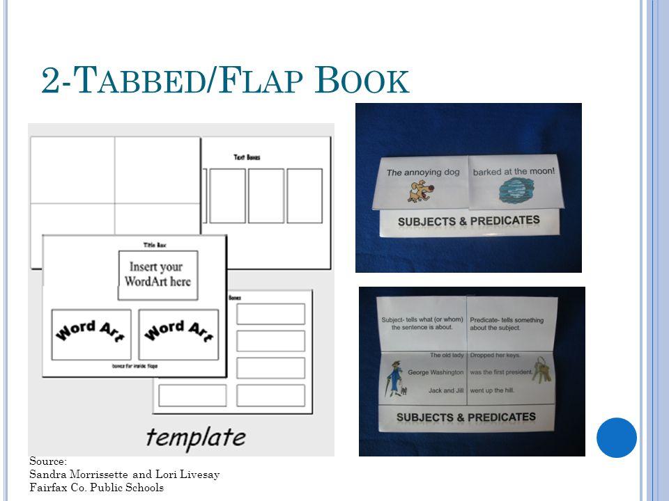 2-T ABBED /F LAP B OOK Source: Sandra Morrissette and Lori Livesay Fairfax Co. Public Schools