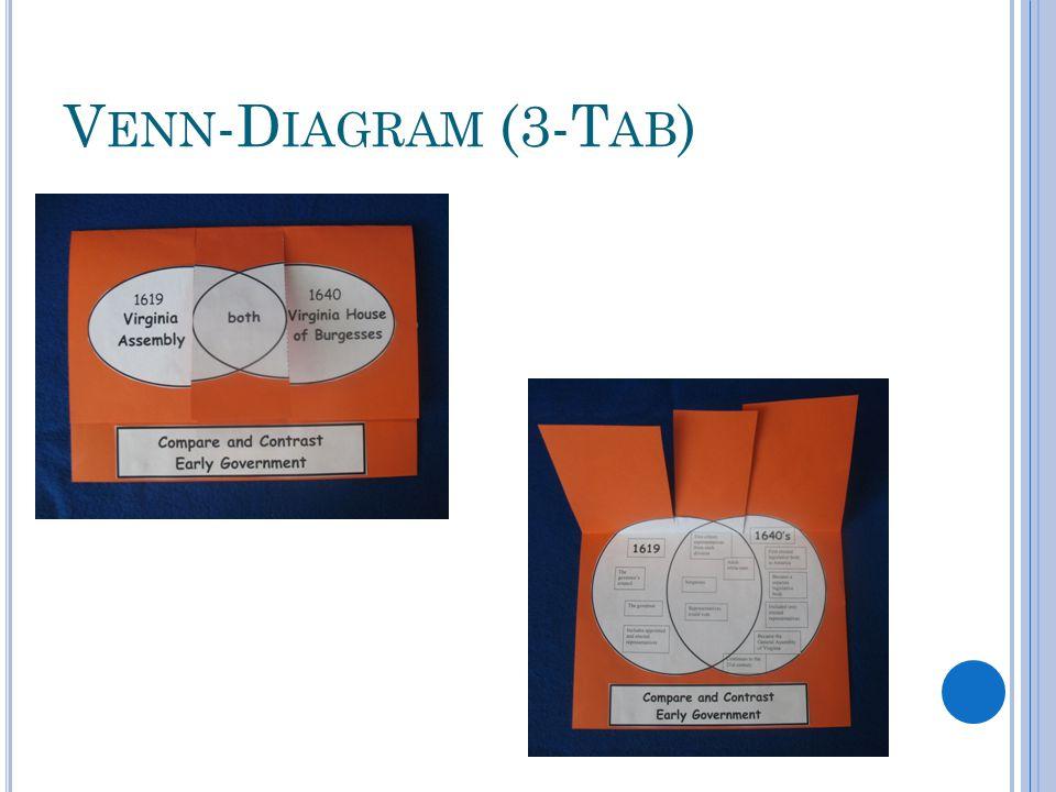 V ENN -D IAGRAM (3-T AB )