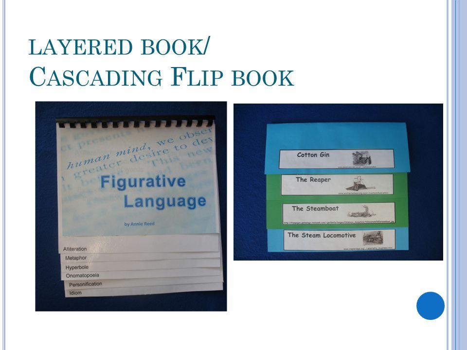 LAYERED BOOK / C ASCADING F LIP BOOK