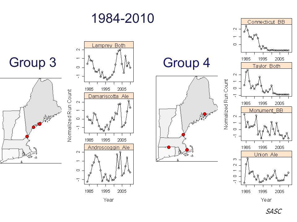 Group 3 1984-2010 Group 4 SASC