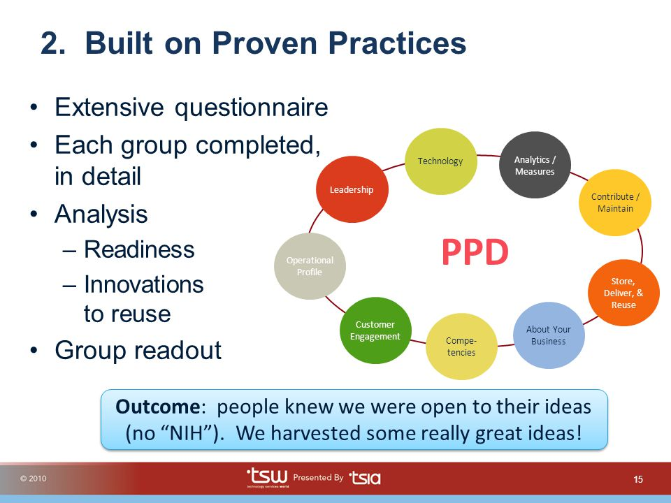 2. Built on Proven Practices Extensive questionnaire Each group completed, in detail Analysis –Readiness –Innovations to reuse Group readout 15 Outcom