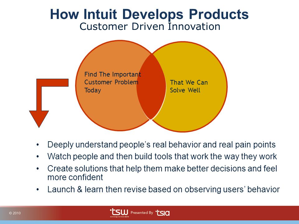 How Intuit Develops Products Deeply understand peoples real behavior and real pain points Watch people and then build tools that work the way they wor