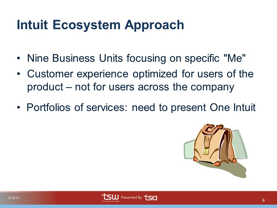 Intuit Ecosystem Approach Nine Business Units focusing on specific