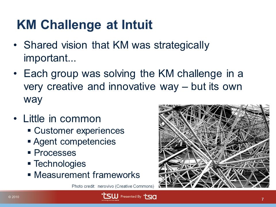KM Challenge at Intuit Shared vision that KM was strategically important...