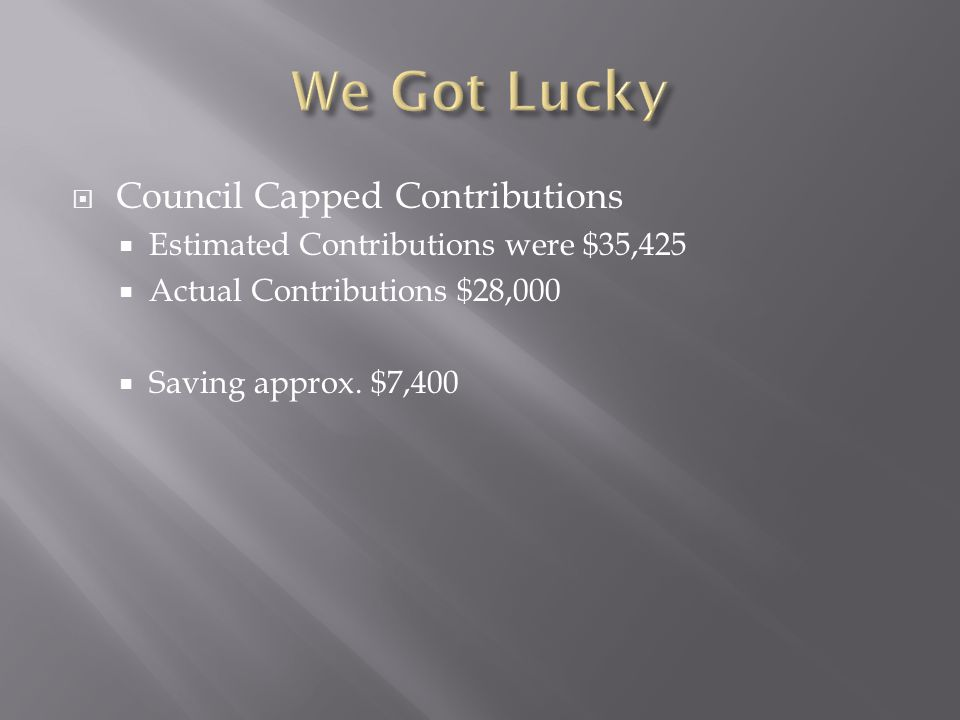Council Capped Contributions Estimated Contributions were $35,425 Actual Contributions $28,000 Saving approx. $7,400